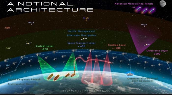 "Starlink satellite ""Tholian web"" - Pentagon's Earth enslavement project? 5"