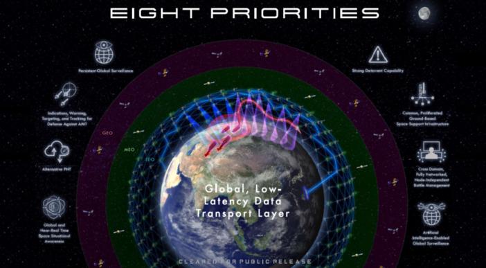 "Starlink satellite ""Tholian web"" - Pentagon's Earth enslavement project? 6"