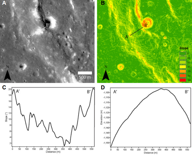 Signs of ongoing tectonic activity found on the moon 3