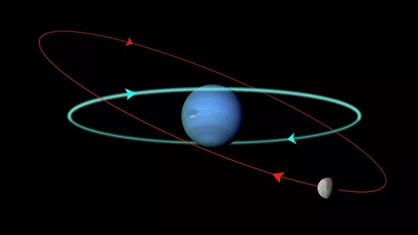 It's time to worry. Planets switched to retrograde motion 3