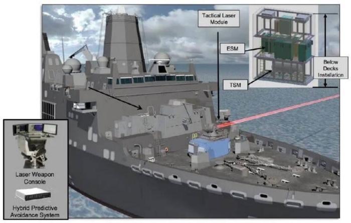 US shows laser weapon test against drones 2