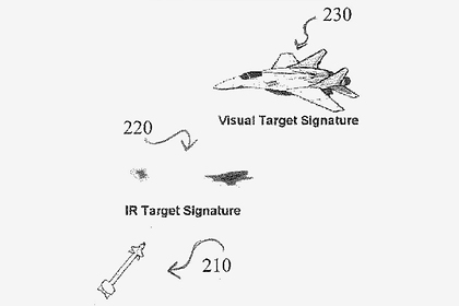 U.S. Navy laser creates plasma UFOs 2