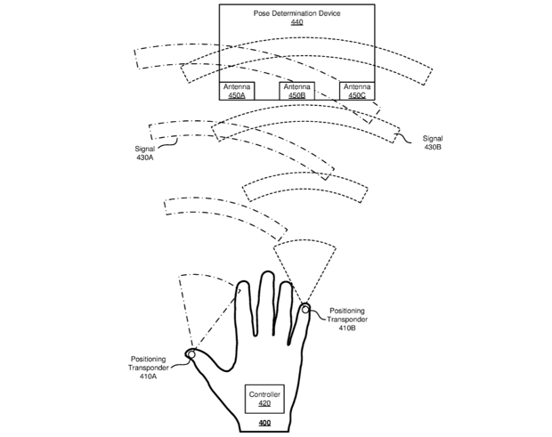 Facebook patented hand tracking system 3