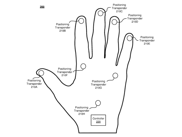 Facebook patented hand tracking system 4