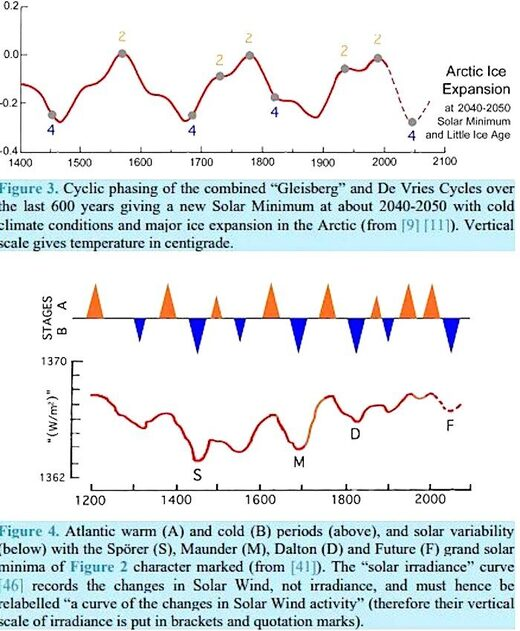 Great solar minimum and the onset of the Little Ice Age 87