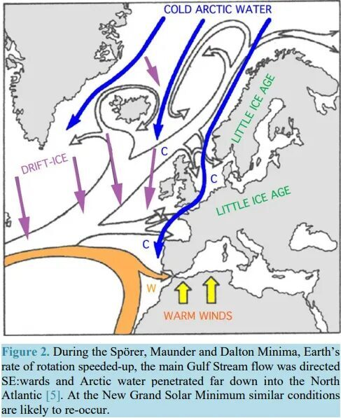 Great solar minimum and the onset of the Little Ice Age 92