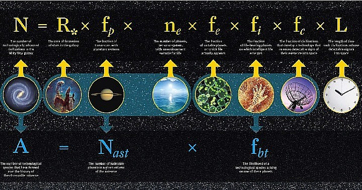 Drake's equation began to give positive results.  Photo: NASA exoplanet research program.