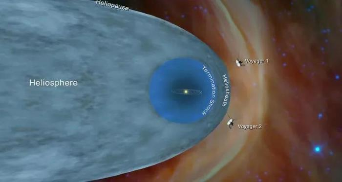 Voyager 2 has discovered something amazing: Denser space outside the solar system 87