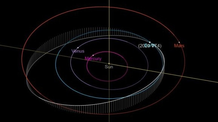 Ominous record: on Friday the 13th an asteroid passed below the ISS 88