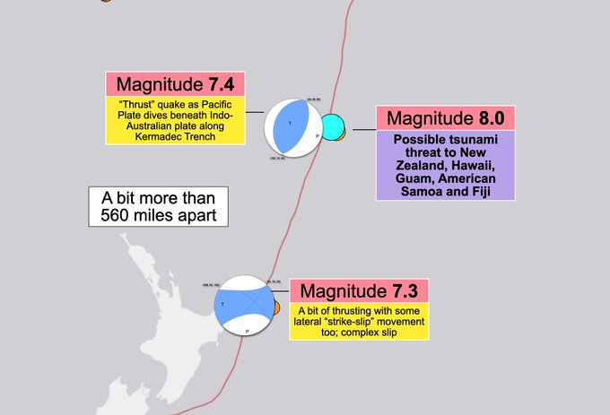 A pole shift is coming: Abnormal seismic activity at a fault near New Zealand. Earthquake 8.2 off the Kermadec Islands 2
