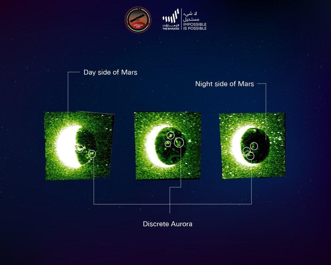 Mars, polar lights, pictures